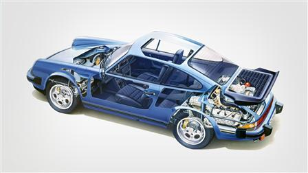 1984-89, 911 Carrera Phantombild