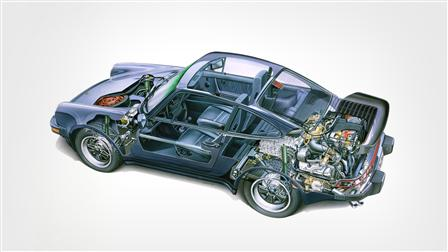 1988 (Mj.), 911 Turbo 3.3 Coupé (USA) Phantombild