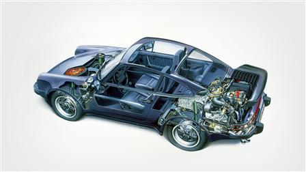 1988 (Mj.), 911 Turbo 3.3 Coupé Phantombild